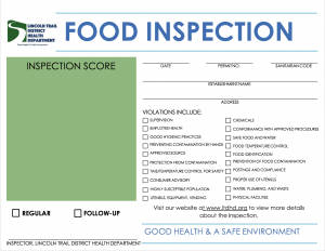 Food Inspection Placard